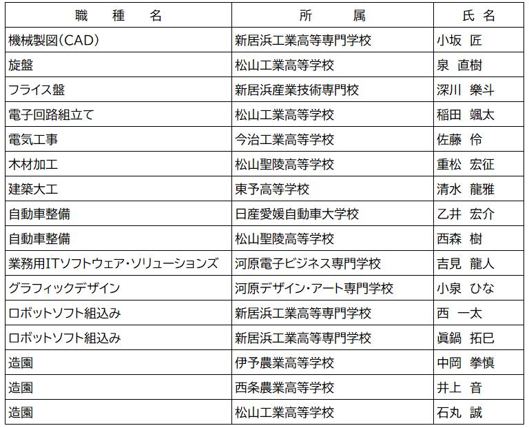 愛媛県選手.png